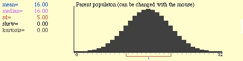 normalpopulation