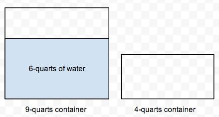 quart-puzzle-state1