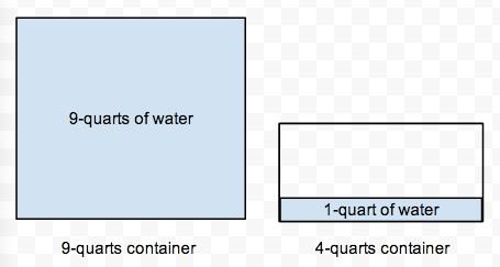 quart-puzzle-state2