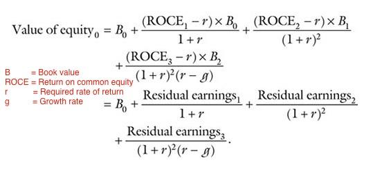accountingvalue-residu...