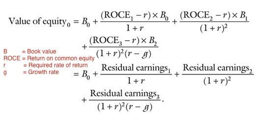 accountingvalue-residualformula
