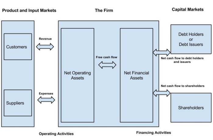 accountingvalue3thefirm