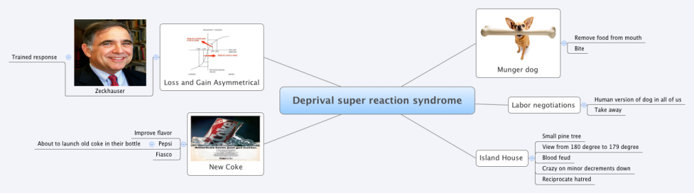 DeprivalSuperReaction