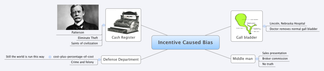 IncentiveCausedBias