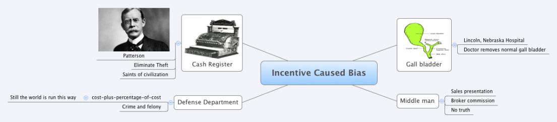 IncentiveCausedBias