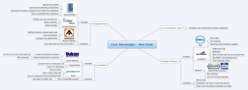 CostAdvantagesNonScale
