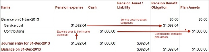 accounting-pension-worksheet1