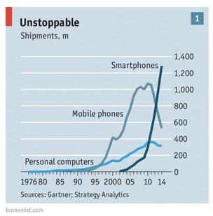 Google-Economist-Mobile