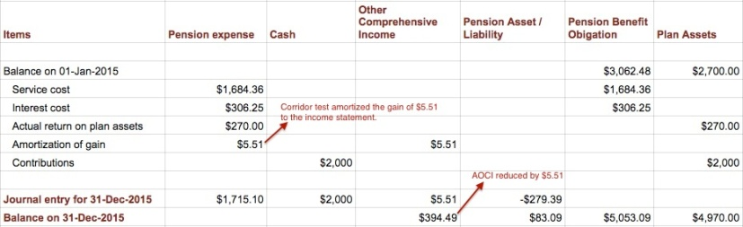 accounting-pensions-worksheet5
