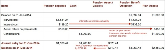 pension-accounting-worksheet2