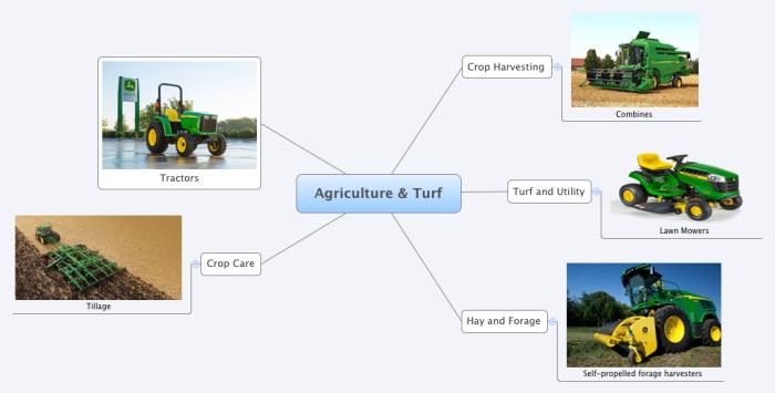 JohnDeere-Agriculture-Turf