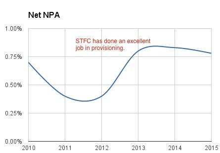 stfc-net-npa