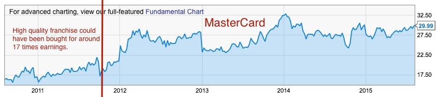 edge-mastercard