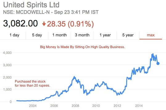 learning-india-united-spirits